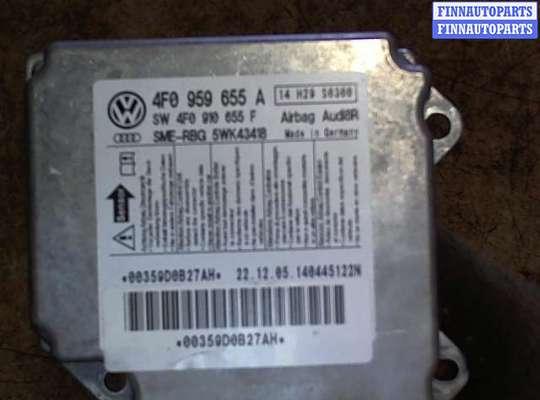 купить Блок управления (ЭБУ) на Audi A6 (C6) 2005-2011